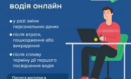 Жителям Тернопільщини розповіли як замінити посвідчення водія онлайн (відео)