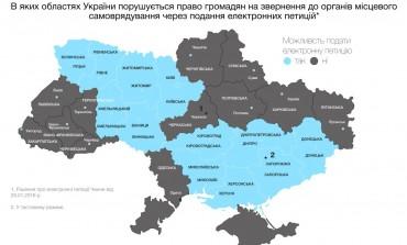 Жителі Тернопільщини не можуть подати петицій